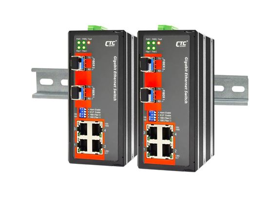 Picture of CTC UNION 4 Port Gigabit Unmanaged Switch. 4x 10/100/1000Base-T(X),