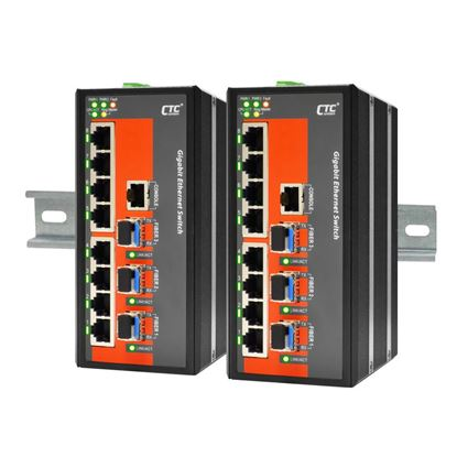 Picture of CTC UNION 16 Port Gigabit Managed Switch.  -40C~+75C.